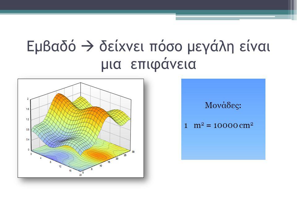 Εμβαδό  δείχνει πόσο μεγάλη είναι μια επιφάνεια Μονάδες: 1 m 2 = 10000 cm 2
