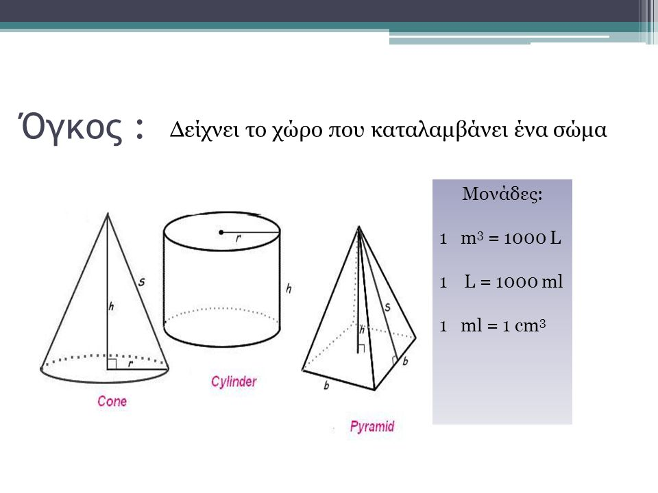 Όγκος : Δείχνει το χώρο που καταλαμβάνει ένα σώμα Μονάδες: 1 m 3 = 1000 L 1L = 1000 ml 1 ml = 1 cm 3