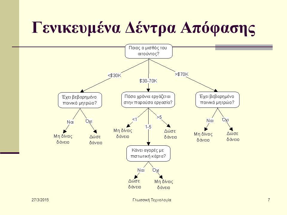 27/3/2015 Γλωσσική Τεχνολογία8 Δυαδικά Δέντρα Απόφασης