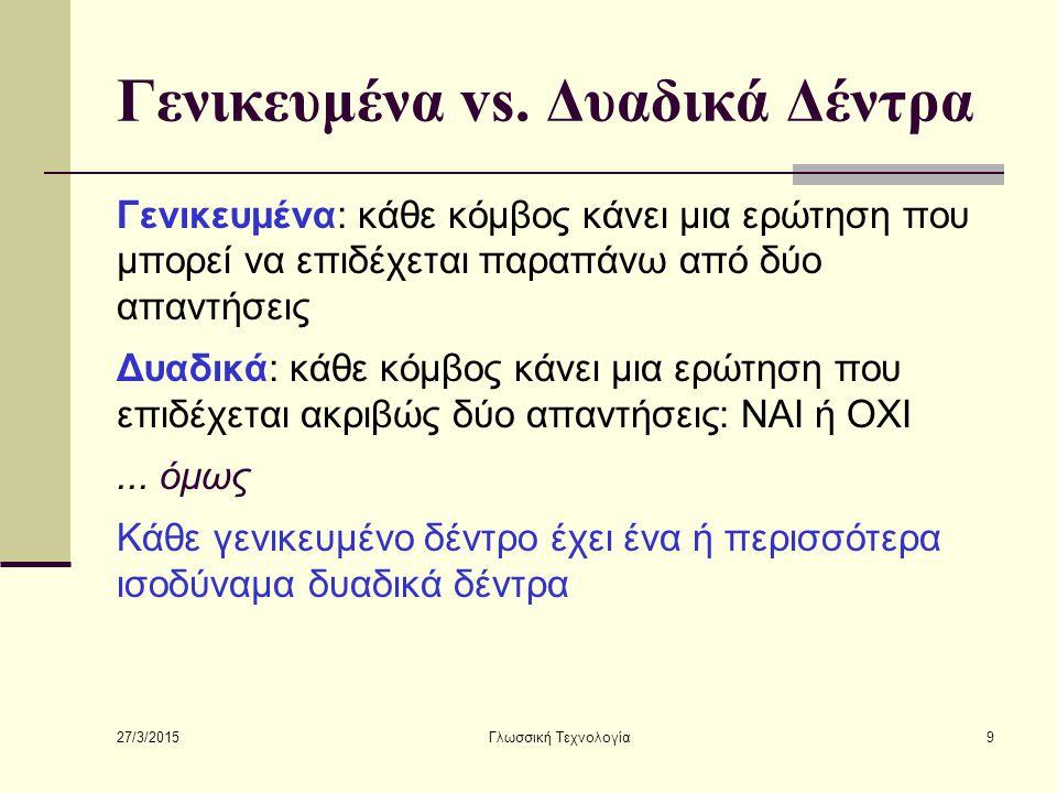 27/3/2015 Γλωσσική Τεχνολογία10 Δέντρα Απόφασης – Μοντέλο για την Ελληνική Χαρακτηριστικά μορφοσυντακτικού σχολιασμού