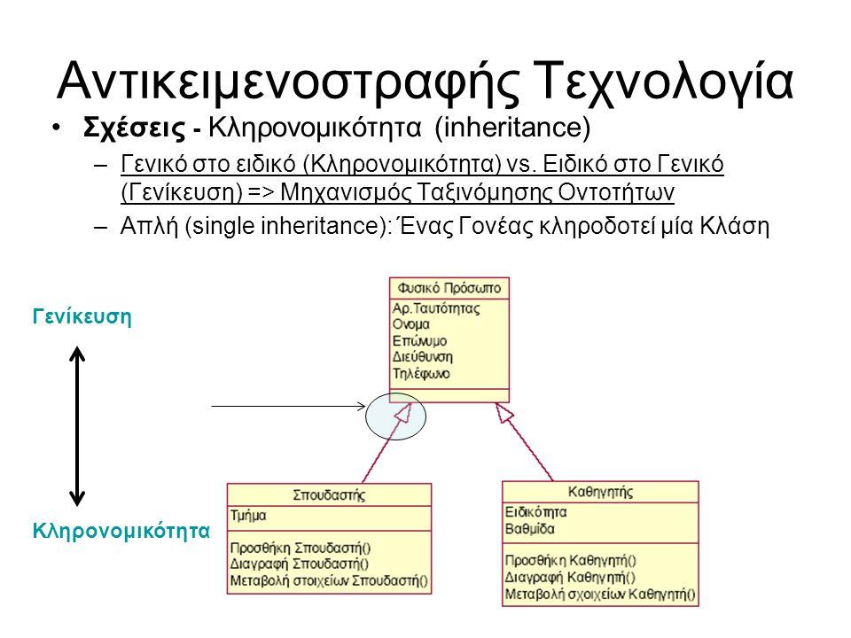 Αντικειμενοστραφής Τεχνολογία Σχέσεις - Κληρονομικότητα (inheritance) –Γενικό στο ειδικό (Κληρονομικότητα) vs.