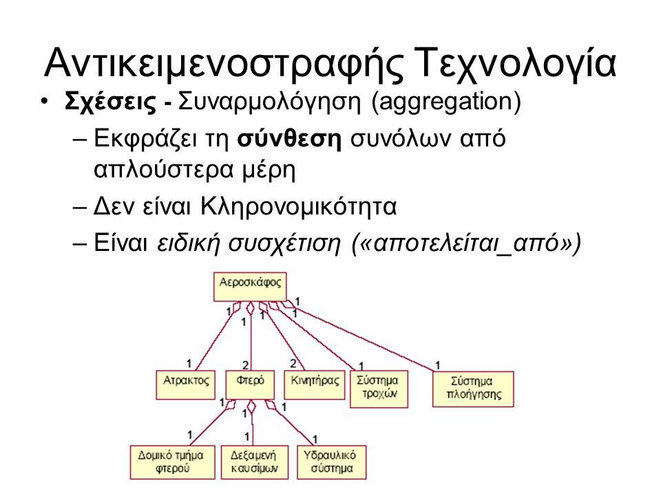 Αντικειμενοστραφής Τεχνολογία Σχέσεις - Συναρμολόγηση (aggregation) –Εκφράζει τη σύνθεση συνόλων από απλούστερα μέρη –Δεν είναι Κληρονομικότητα –Είναι ειδική συσχέτιση («αποτελείται_από»)