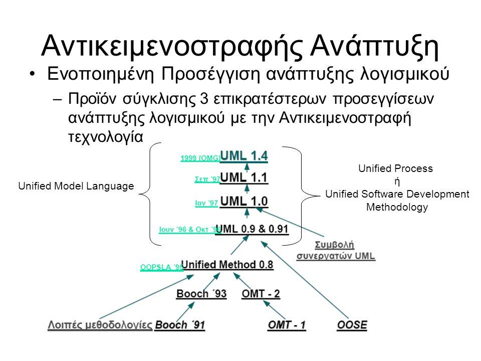 Αντικειμενοστραφής Ανάπτυξη Ενοποιημένη Προσέγγιση ανάπτυξης λογισμικού –Προϊόν σύγκλισης 3 επικρατέστερων προσεγγίσεων ανάπτυξης λογισμικού με την Αντικειμενοστραφή τεχνολογία Unified Process ή Unified Software Development Methodology Unified Model Language