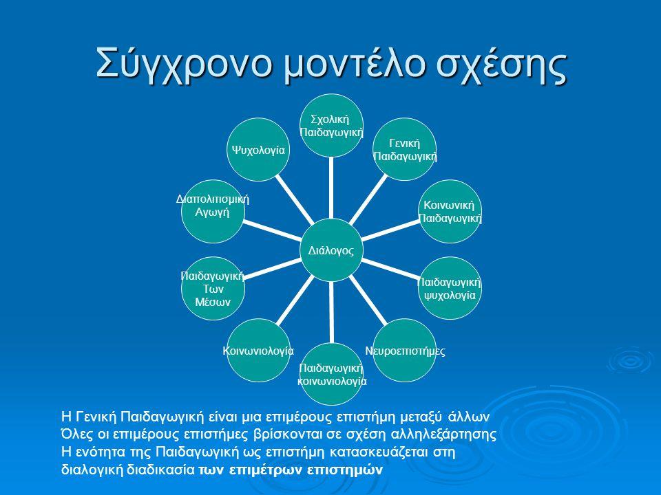 Σύγχρονο μοντέλο σχέσης Διάλογος Σχολική Παιδαγωγική Γενική Παιδαγωγική Κοινωνική Παιδαγωγική ψυχολογία Νευροεπιστήμες Παιδαγωγική κοινωνιολογία Κοινωνιολογία Παιδαγωγική Των Μέσων Διαπολιτισμική ΑγωγήΨυχολογία Η Γενική Παιδαγωγική είναι μια επιμέρους επιστήμη μεταξύ άλλων Όλες οι επιμέρους επιστήμες βρίσκονται σε σχέση αλληλεξάρτησης Η ενότητα της Παιδαγωγική ως επιστήμη κατασκευάζεται στη διαλογική διαδικασία των επιμέτρων επιστημών