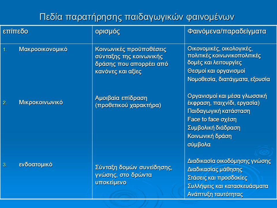 Πεδία παρατήρησης παιδαγωγικών φαινομένων επίπεδοορισμόςΦαινόμενα/παραδείγματα 1.