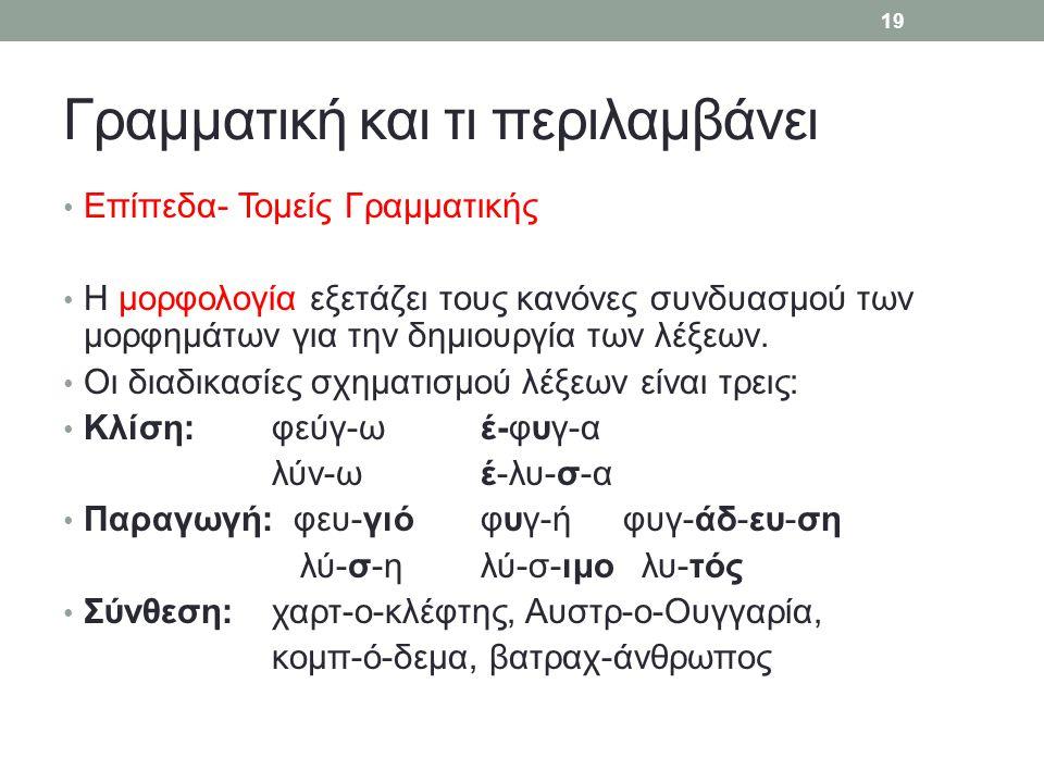 Γραμματική και τι περιλαμβάνει Επίπεδα- Τομείς Γραμματικής Η μορφολογία εξετάζει τους κανόνες συνδυασμού των μορφημάτων για την δημιουργία των λέξεων.
