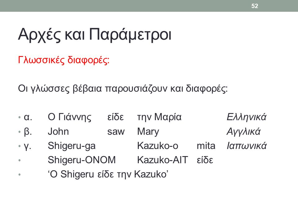 Αρχές και Παράμετροι Γλωσσικές διαφορές: Οι γλώσσες βέβαια παρουσιάζουν και διαφορές: α.Ο Γιάννηςείδετην ΜαρίαΕλληνικά β.JohnsawMaryΑγγλικά γ.Shigeru-