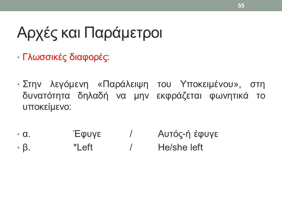 Αρχές και Παράμετροι Γλωσσικές διαφορές: Στην λεγόμενη «Παράλειψη του Υποκειμένου», στη δυνατότητα δηλαδή να μην εκφράζεται φωνητικά το υποκείμενο: α.