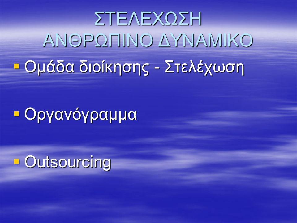 ΣΤΕΛΕΧΩΣΗ ΑΝΘΡΩΠΙΝΟ ΔΥΝΑΜΙΚΟ  Ομάδα διοίκησης - Στελέχωση  Οργανόγραμμα  Outsourcing