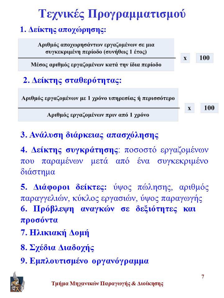 Τμήμα Μηχανικών Παραγωγής & Διοίκησης 7 Τεχνικές Προγραμματισμού 1. Δείκτης αποχώρησης: 2. Δείκτης σταθερότητας: 3. Ανάλυση διάρκειας απασχόλησης 4. Δ
