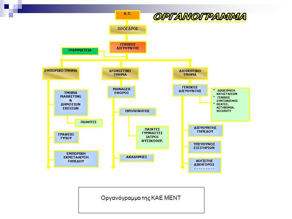 Τμηματοποίηση Ομαδοποίηση των συγγενών δραστηριοτήτων του οργανισμού σε λειτουργικές μονάδες προκειμένου να επιτευχθούν οι στόχοι του οργανισμού.