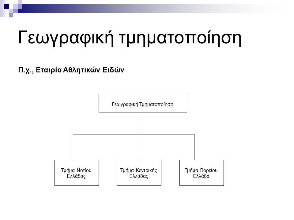 Στελέχωση Η διαδικασία πρόσληψης του προσωπικού του κάθε οργανισμού προκειμένου να πετύχει ο οργανισμός τους στόχους του (Jones & George, 2003).