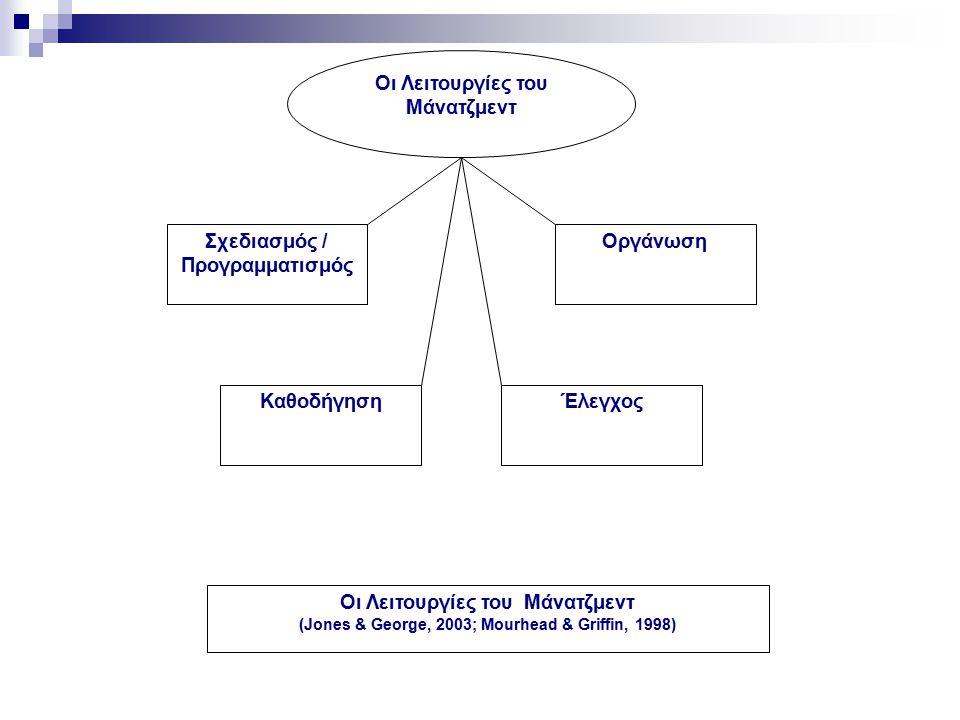 Οι Λειτουργίες του Μάνατζμεντ Σχεδιασμός / Προγραμματισμός Η διοίκηση του κάθε οργανισμού προσπαθεί να καθορίσει την μελλοντική θέση της εταιρίας στην αγορά και τις στρατηγικές που απαιτούνται προκειμένου να φτάσει εκεί (Moorhead &Griffin, 1998).