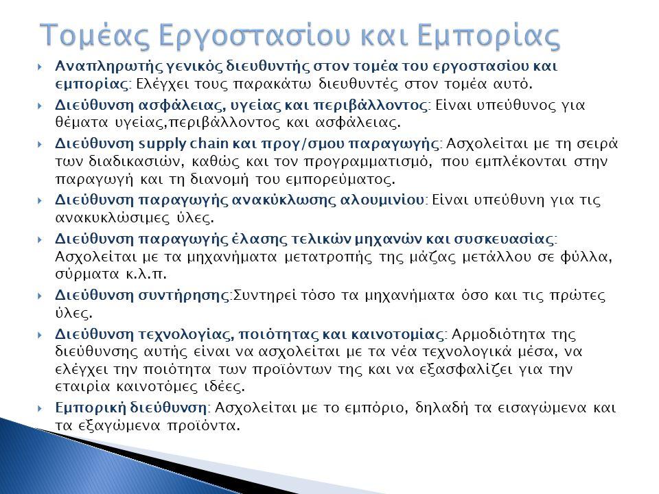  Αναπληρωτής γενικός διευθυντής στον τομέα του εργοστασίου και εμπορίας: Ελέγχει τους παρακάτω διευθυντές στον τομέα αυτό.