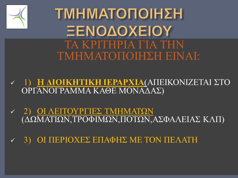 ΤΑ ΚΡΙΤΗΡΙΑ ΓΙΑ ΤΗΝ ΤΜΗΜΑΤΟΠΟΙΗΣΗ ΕΙΝΑΙ : 1) H ΔΙΟΙΚΗΤΙΚΗ ΙΕΡΑΡΧΙΑ ( ΑΠΕΙΚΟΝΙΖΕΤΑΙ ΣΤΟ ΟΡΓΑΝΟΓΡΑΜΜΑ ΚΑΘΕ ΜΟΝΑΔΑΣ ) 2) ΟΙ ΛΕΙΤΟΥΡΓΙΕΣ ΤΜΗΜΑΤΩΝ ( ΔΩΜΑΤΙΩΝ, ΤΡΟΦΙΜΩΝ, ΠΟΤΩΝ, ΑΣΦΑΛΕΙΑΣ ΚΛΠ ) 3) ΟΙ ΠΕΡΙΟΧΕΣ ΕΠΑΦΗΣ ΜΕ ΤΟΝ ΠΕΛΑΤΗ
