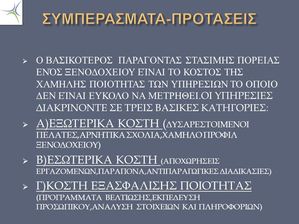  Ο ΒΑΣΙΚΟΤΕΡΟΣ ΠΑΡΑΓΟΝΤΑΣ ΣΤΑΣΙΜΗΣ ΠΟΡΕΙΑΣ ΕΝΌΣ ΞΕΝΟΔΟΧΕΙΟΥ ΕΊΝΑΙ ΤΟ ΚΟΣΤΟΣ ΤΗΣ ΧΑΜΗΛΗΣ ΠΟΙΟΤΗΤΑΣ ΤΩΝ ΥΠΗΡΕΣΙΩΝ ΤΟ ΟΠΟΙΟ ΔΕΝ ΕΊΝΑΙ ΕΥΚΟΛΟ ΝΑ ΜΕΤΡΗΘΕΙ