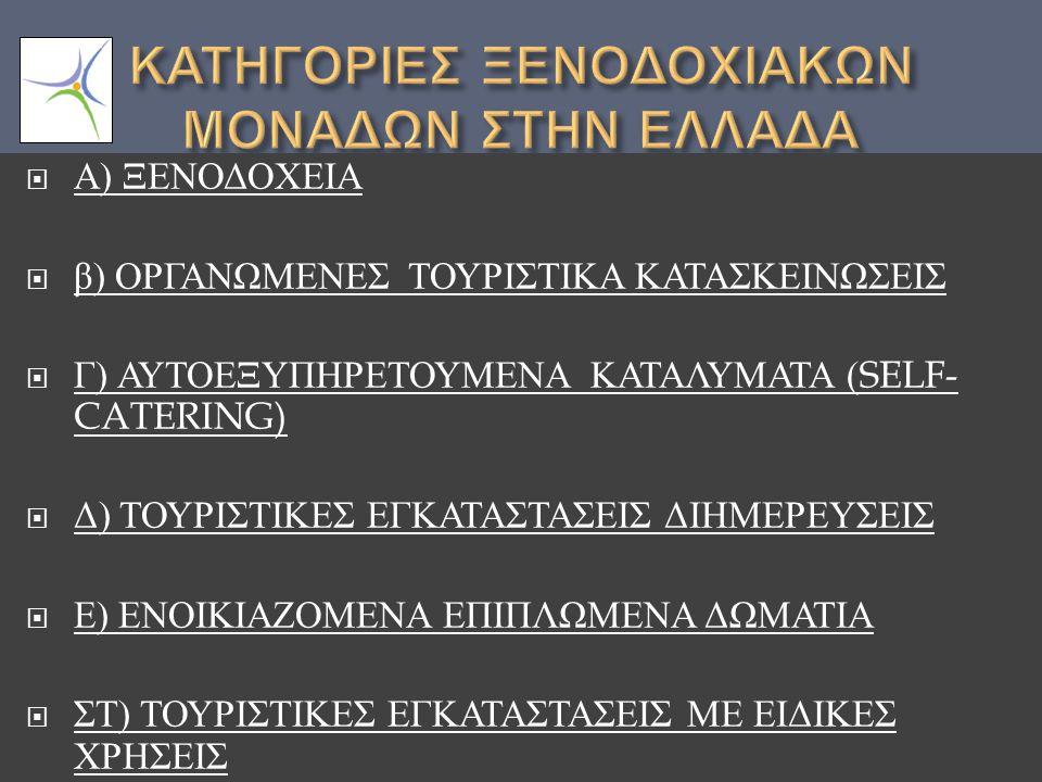  Α ) ΞΕΝΟΔΟΧΕΙΑ  β ) ΟΡΓΑΝΩΜΕΝΕΣ ΤΟΥΡΙΣΤΙΚΑ ΚΑΤΑΣΚΕΙΝΩΣΕΙΣ  Γ ) ΑΥΤΟΕΞΥΠΗΡΕΤΟΥΜΕΝΑ ΚΑΤΑΛΥΜΑΤΑ (SELF- CATERING)  Δ ) ΤΟΥΡΙΣΤΙΚΕΣ ΕΓΚΑΤΑΣΤΑΣΕΙΣ ΔΙΗΜΕΡΕΥΣΕΙΣ  Ε ) ΕΝΟΙΚΙΑΖΟΜΕΝΑ ΕΠΙΠΛΩΜΕΝΑ ΔΩΜΑΤΙΑ  ΣΤ ) ΤΟΥΡΙΣΤΙΚΕΣ ΕΓΚΑΤΑΣΤΑΣΕΙΣ ΜΕ ΕΙΔΙΚΕΣ ΧΡΗΣΕΙΣ