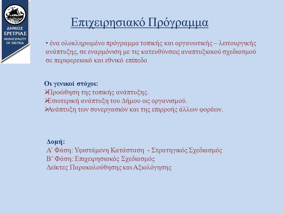 Επιχειρησιακό Πρόγραμμα 2014-2019 Α Φάση: Στρατηγικός Σχεδιασμός Διαβούλευση ΔΗΜΟΣ ΕΡΕΤΡΙΑΣ