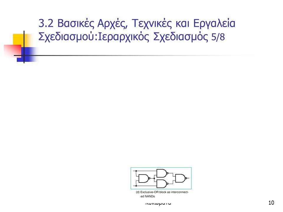 Κεφάλαιο 3 - Συνδιαστικά Κυκώματα10 3.2 Βασικές Αρχές, Τεχνικές και Εργαλεία Σχεδιασμού:Ιεραρχικός Σχεδιασμός 5/8