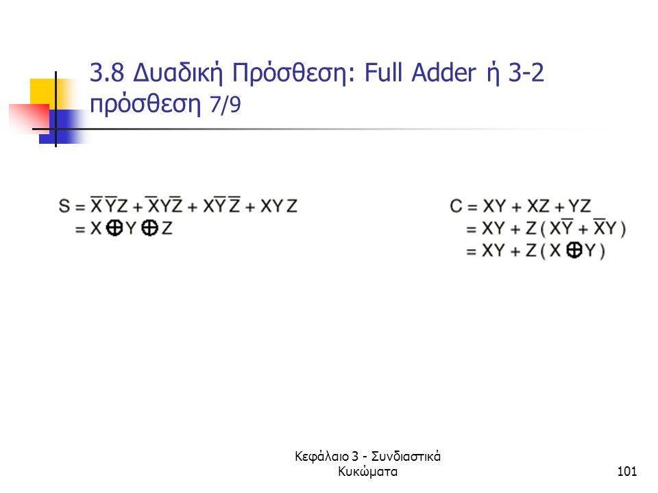 Κεφάλαιο 3 - Συνδιαστικά Κυκώματα101 3.8 Δυαδική Πρόσθεση: Full Adder ή 3-2 πρόσθεση 7/9