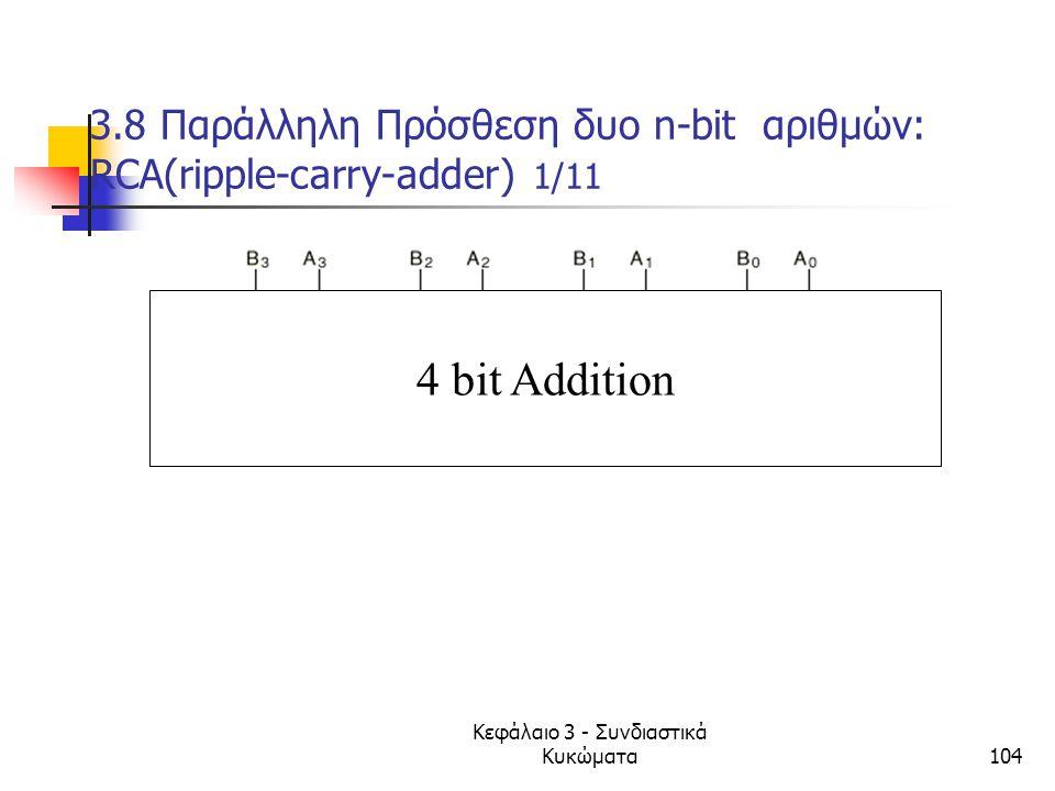 Κεφάλαιο 3 - Συνδιαστικά Κυκώματα104 3.8 Παράλληλη Πρόσθεση δυο n-bit αριθμών: RCA(ripple-carry-adder) 1/11 4 bit Addition