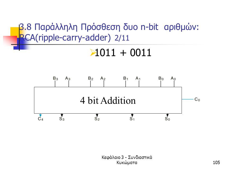 Κεφάλαιο 3 - Συνδιαστικά Κυκώματα105 3.8 Παράλληλη Πρόσθεση δυο n-bit αριθμών: RCA(ripple-carry-adder) 2/11 4 bit Addition  1011 + 0011