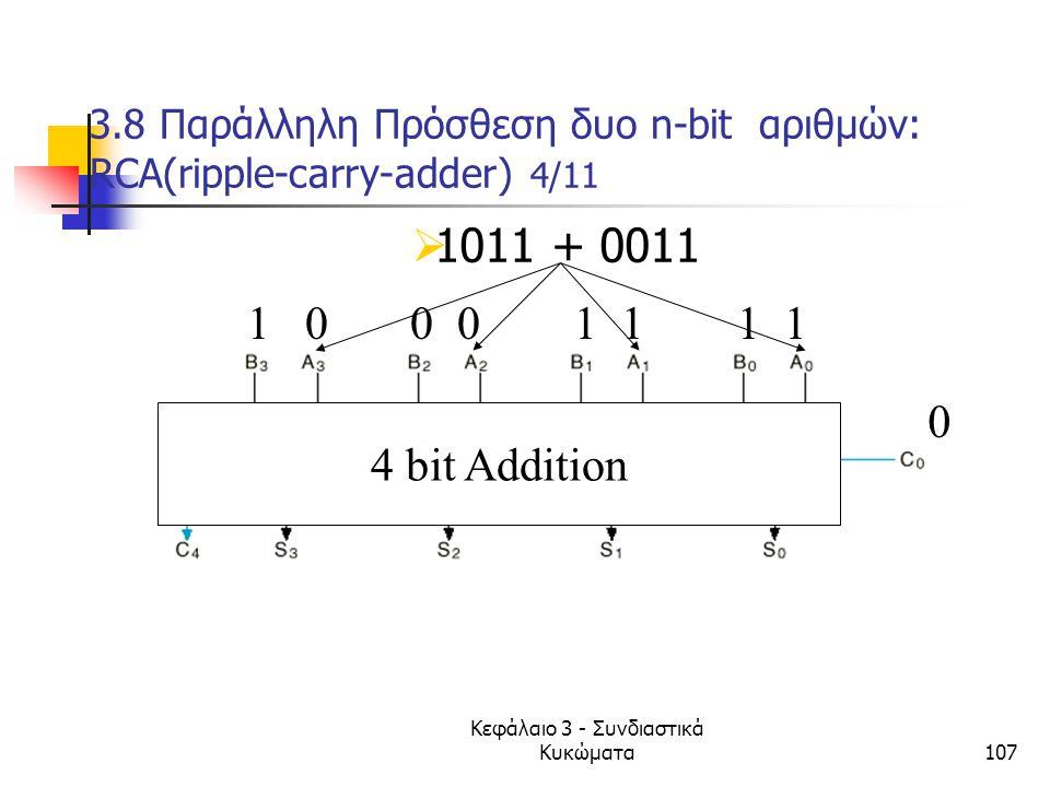 Κεφάλαιο 3 - Συνδιαστικά Κυκώματα107 3.8 Παράλληλη Πρόσθεση δυο n-bit αριθμών: RCA(ripple-carry-adder) 4/11 4 bit Addition 1 0 0 0 1 1 1 1  1011 + 00