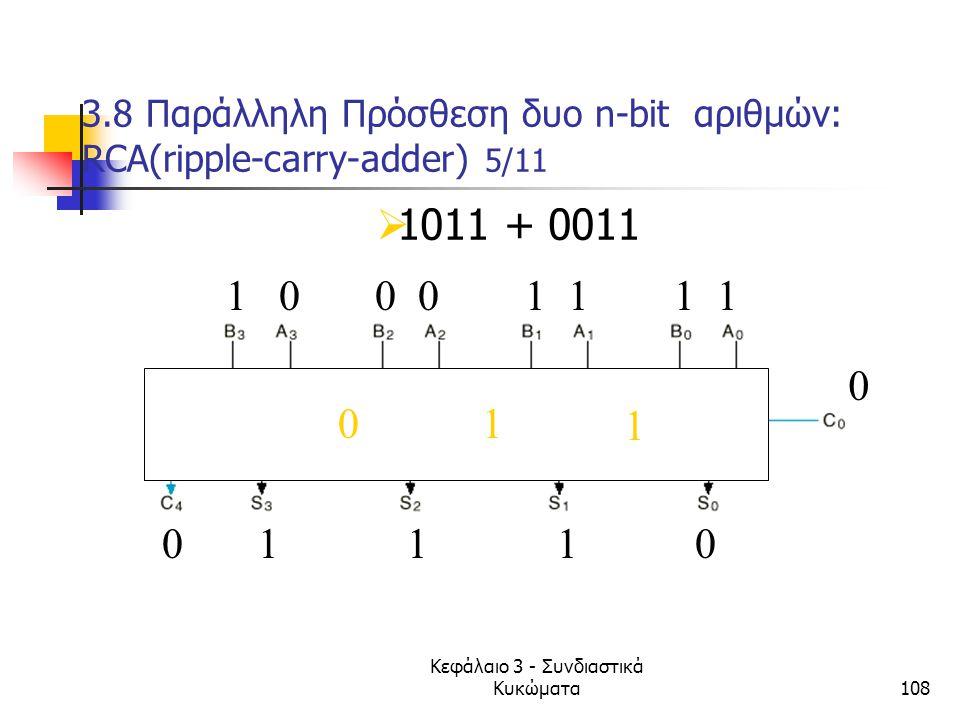 Κεφάλαιο 3 - Συνδιαστικά Κυκώματα108 3.8 Παράλληλη Πρόσθεση δυο n-bit αριθμών: RCA(ripple-carry-adder) 5/11 1 0 0 0 1 1 1 1  1011 + 0011 0 0 1 1 1 0