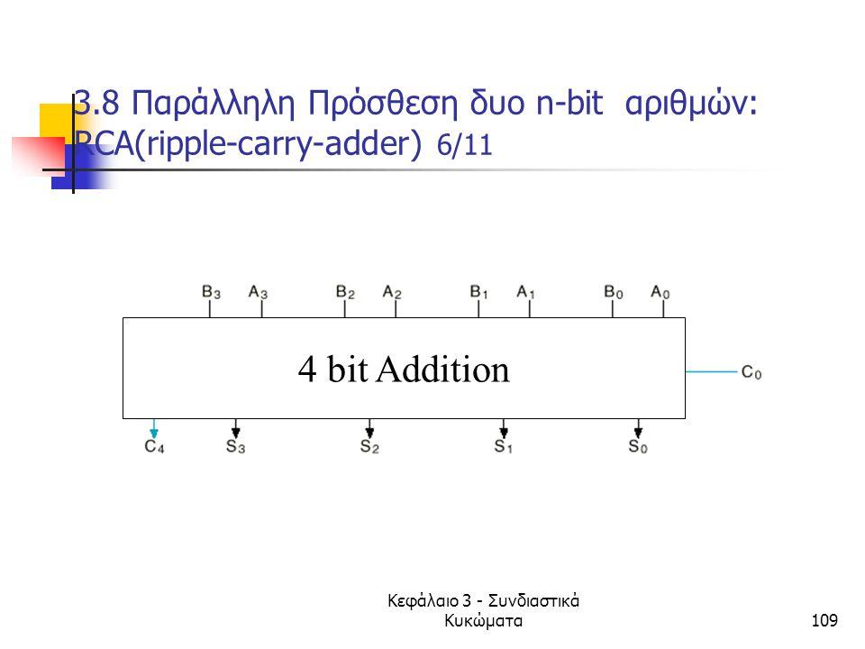 Κεφάλαιο 3 - Συνδιαστικά Κυκώματα109 3.8 Παράλληλη Πρόσθεση δυο n-bit αριθμών: RCA(ripple-carry-adder) 6/11 4 bit Addition