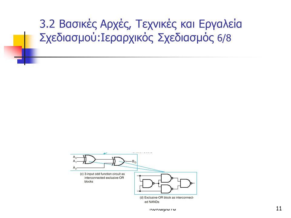 Κεφάλαιο 3 - Συνδιαστικά Κυκώματα11 3.2 Βασικές Αρχές, Τεχνικές και Εργαλεία Σχεδιασμού:Ιεραρχικός Σχεδιασμός 6/8