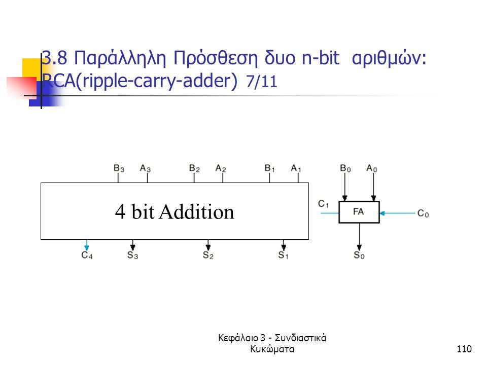Κεφάλαιο 3 - Συνδιαστικά Κυκώματα110 3.8 Παράλληλη Πρόσθεση δυο n-bit αριθμών: RCA(ripple-carry-adder) 7/11 4 bit Addition