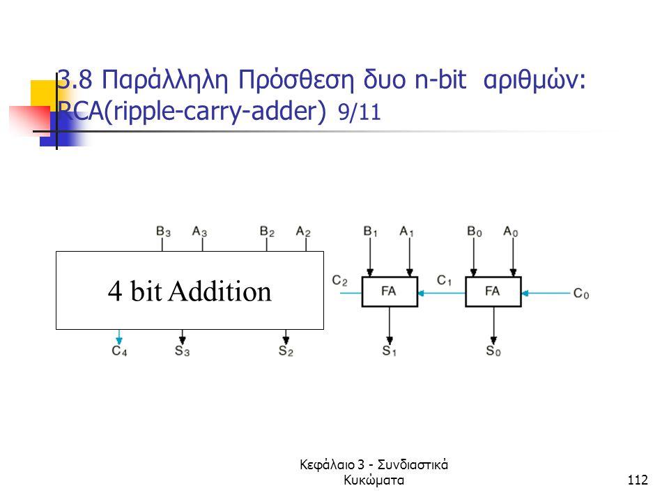 Κεφάλαιο 3 - Συνδιαστικά Κυκώματα112 3.8 Παράλληλη Πρόσθεση δυο n-bit αριθμών: RCA(ripple-carry-adder) 9/11 4 bit Addition
