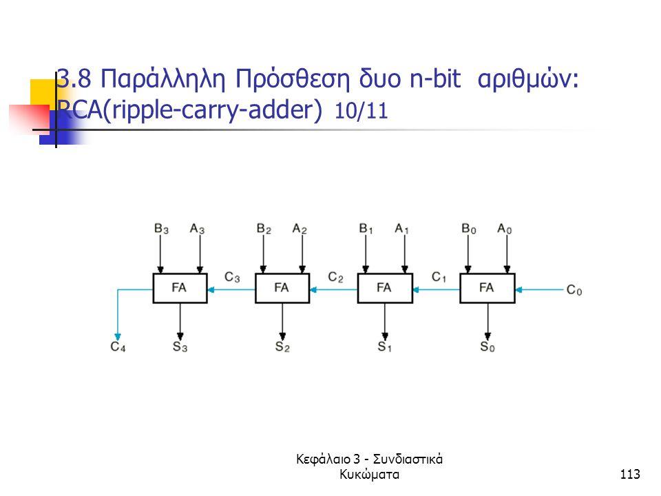 Κεφάλαιο 3 - Συνδιαστικά Κυκώματα113 3.8 Παράλληλη Πρόσθεση δυο n-bit αριθμών: RCA(ripple-carry-adder) 10/11