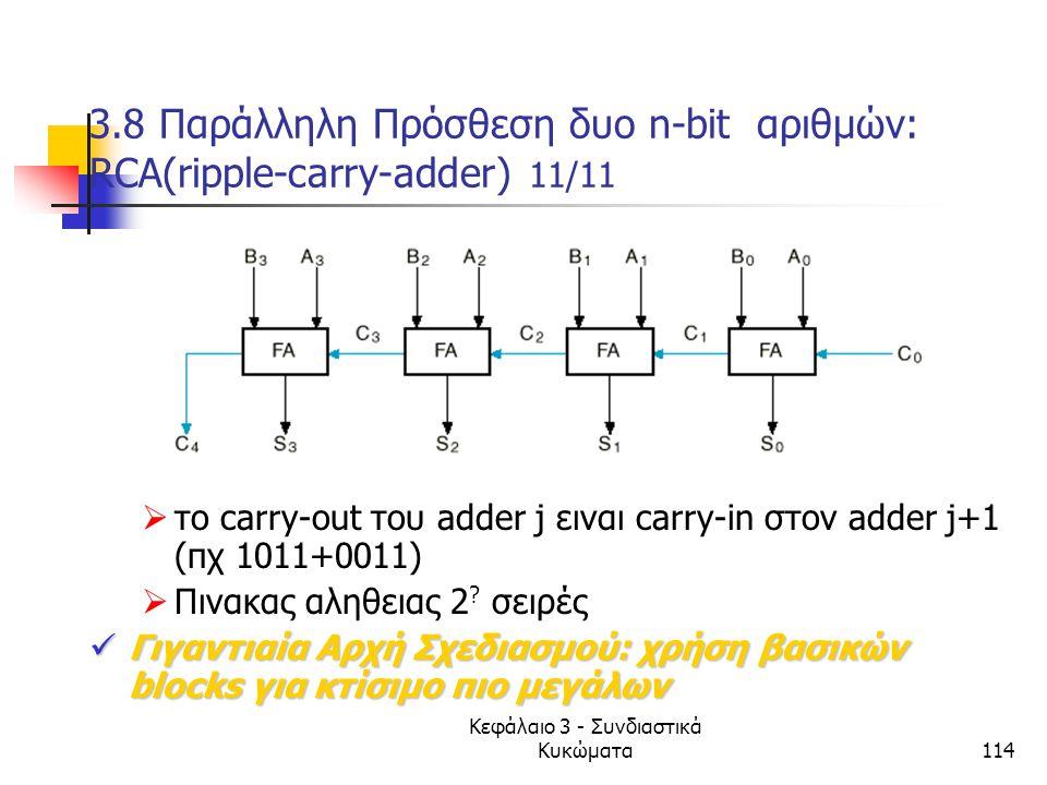 Κεφάλαιο 3 - Συνδιαστικά Κυκώματα114 3.8 Παράλληλη Πρόσθεση δυο n-bit αριθμών: RCA(ripple-carry-adder) 11/11  το carry-out του adder j ειναι carry-in