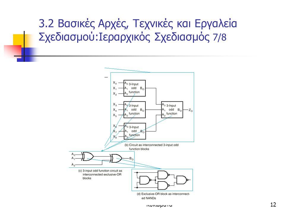 Κεφάλαιο 3 - Συνδιαστικά Κυκώματα12 3.2 Βασικές Αρχές, Τεχνικές και Εργαλεία Σχεδιασμού:Ιεραρχικός Σχεδιασμός 7/8