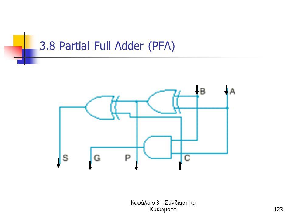 Κεφάλαιο 3 - Συνδιαστικά Κυκώματα123 3.8 Partial Full Adder (PFA)