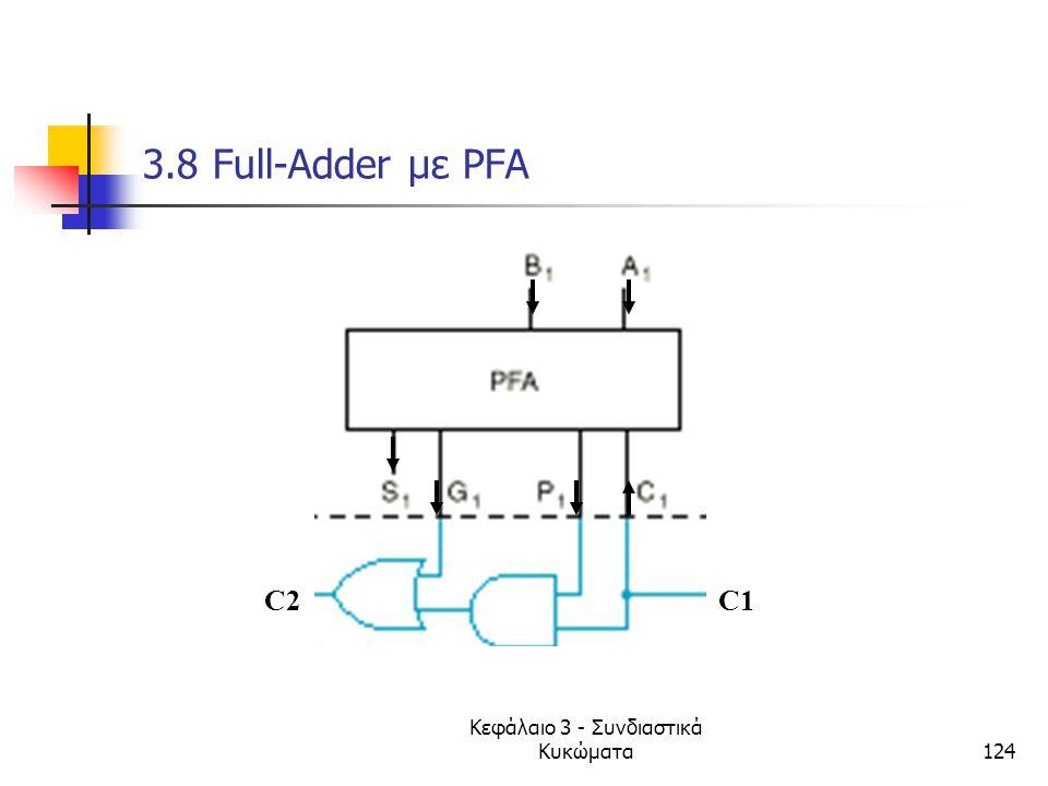 Κεφάλαιο 3 - Συνδιαστικά Κυκώματα124 3.8 Full-Adder με PFA C2C1
