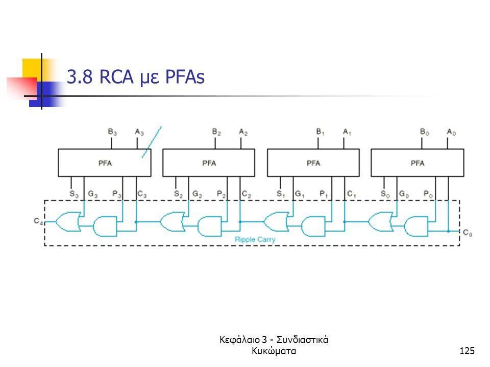 Κεφάλαιο 3 - Συνδιαστικά Κυκώματα125 3.8 RCA με PFAs