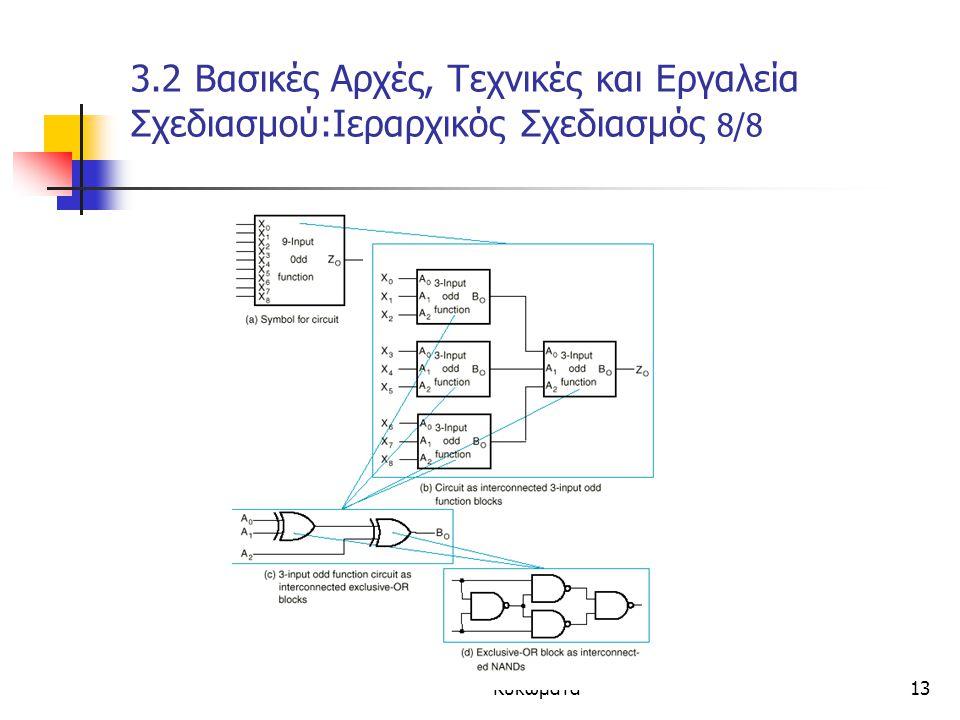 Κεφάλαιο 3 - Συνδιαστικά Κυκώματα13 3.2 Βασικές Αρχές, Τεχνικές και Εργαλεία Σχεδιασμού:Ιεραρχικός Σχεδιασμός 8/8