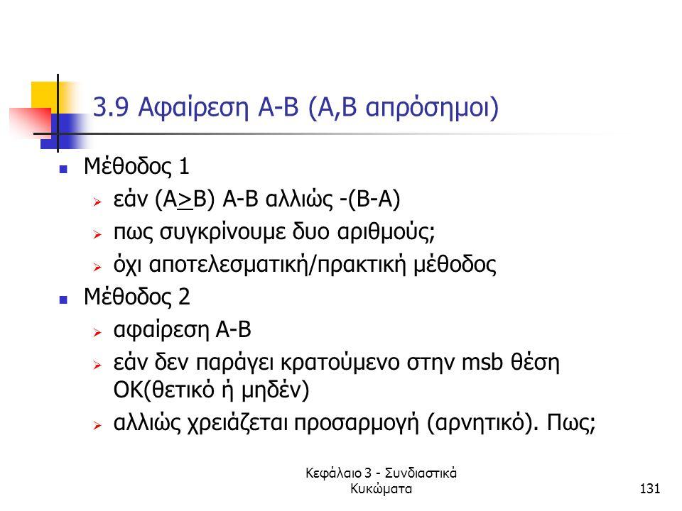 Κεφάλαιο 3 - Συνδιαστικά Κυκώματα131 3.9 Αφαίρεση Α-Β (Α,Β απρόσημοι) Mέθοδος 1  εάν (Α>Β) Α-Β αλλιώς -(Β-Α)  πως συγκρίνουμε δυο αριθμούς;  όχι απ