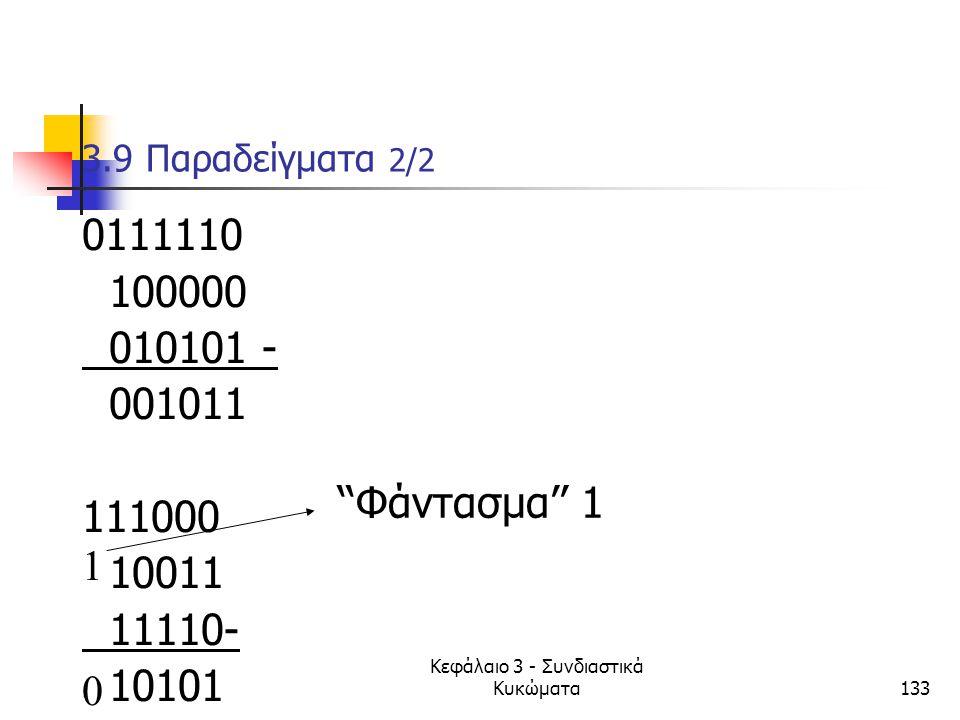 Κεφάλαιο 3 - Συνδιαστικά Κυκώματα133 3.9 Παραδείγματα 2/2 0111110 100000 010101 - 001011 111000 10011 11110- 10101 1 ''Φάντασμα'' 1 0