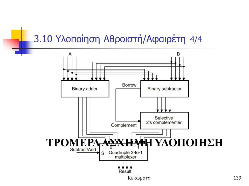 Κεφάλαιο 3 - Συνδιαστικά Κυκώματα139 3.10 Υλοποίηση Αθροιστή/Αφαιρέτη 4/4 ΤΡΟΜΕΡΑ ΑΣΧΗΜΗ ΥΛΟΠΟΙΗΣΗ