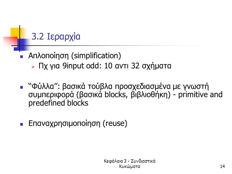Κεφάλαιο 3 - Συνδιαστικά Κυκώματα14 3.2 Ιεραρχία Απλοποίηση (simplification)  Πχ για 9input odd: 10 αντι 32 σχήματα ''Φύλλα'': βασικά τούβλα προσχεδι
