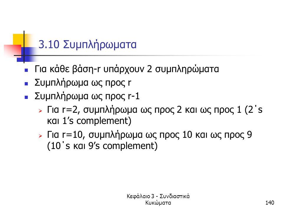 Κεφάλαιο 3 - Συνδιαστικά Κυκώματα140 3.10 Συμπλήρωματα Για κάθε βάση-r υπάρχουν 2 συμπληρώματα Συμπλήρωμα ως προς r Συμπλήρωμα ως προς r-1  Για r=2,