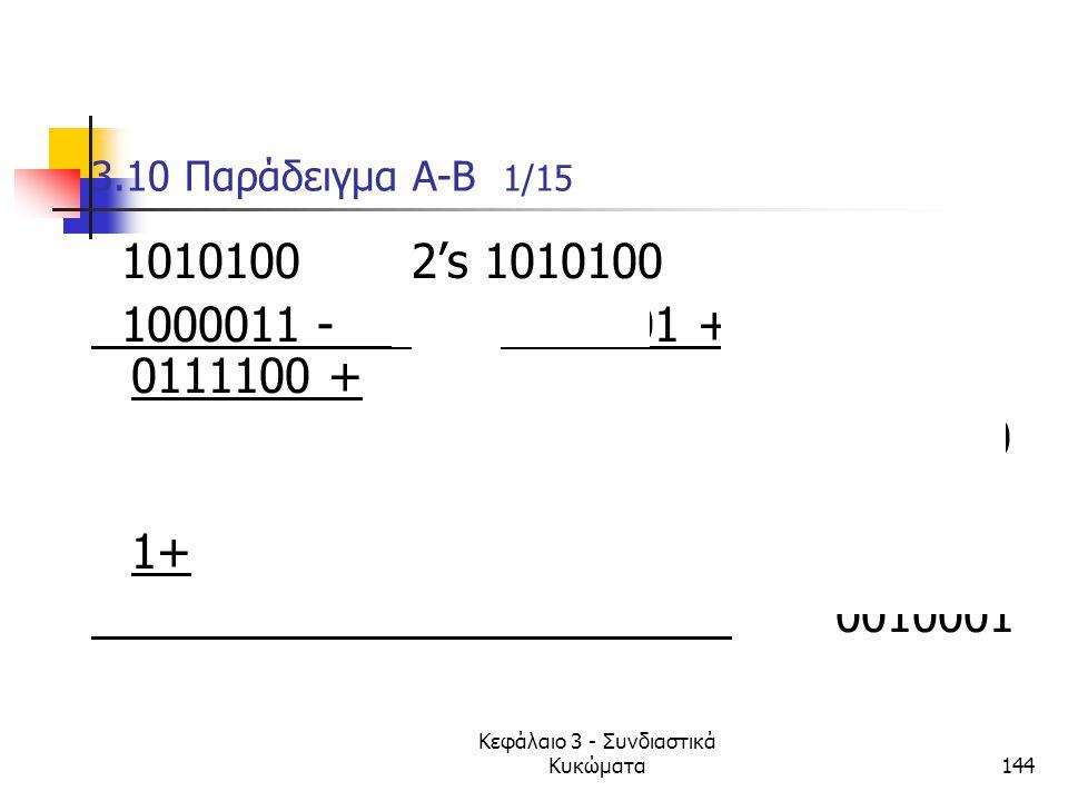 Κεφάλαιο 3 - Συνδιαστικά Κυκώματα144 3.10 Παράδειγμα A-B 1/15 1010100 2's 10101001's 1010100 1000011 - 0111101 + 0111100 + 10010001 10010000 1+ 001000