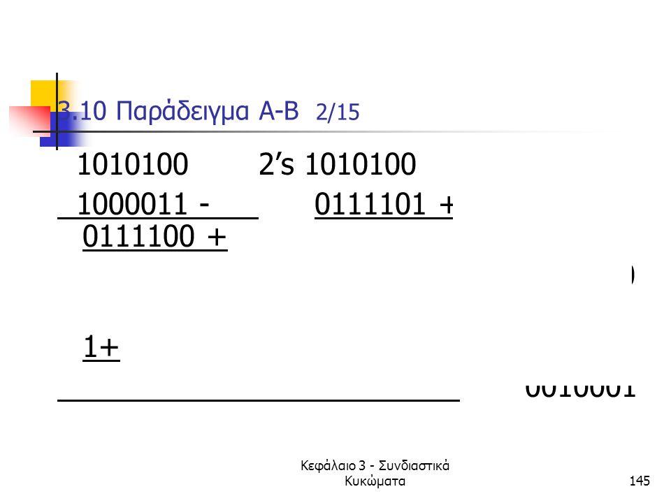 Κεφάλαιο 3 - Συνδιαστικά Κυκώματα145 3.10 Παράδειγμα A-B 2/15 1010100 2's 10101001's 1010100 1000011 - 0111101 + 0111100 + 10010001 10010000 1+ 001000