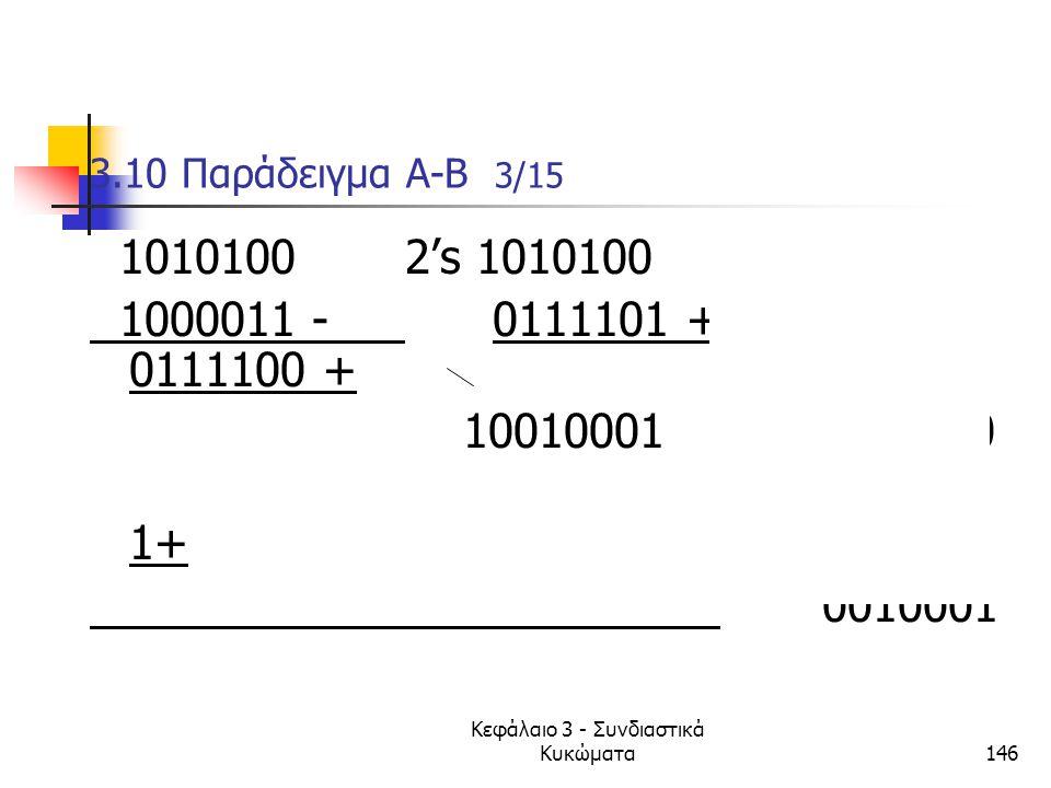 Κεφάλαιο 3 - Συνδιαστικά Κυκώματα146 3.10 Παράδειγμα A-B 3/15 1010100 2's 10101001's 1010100 1000011 - 0111101 + 0111100 + 10010001 10010000 1+ 001000