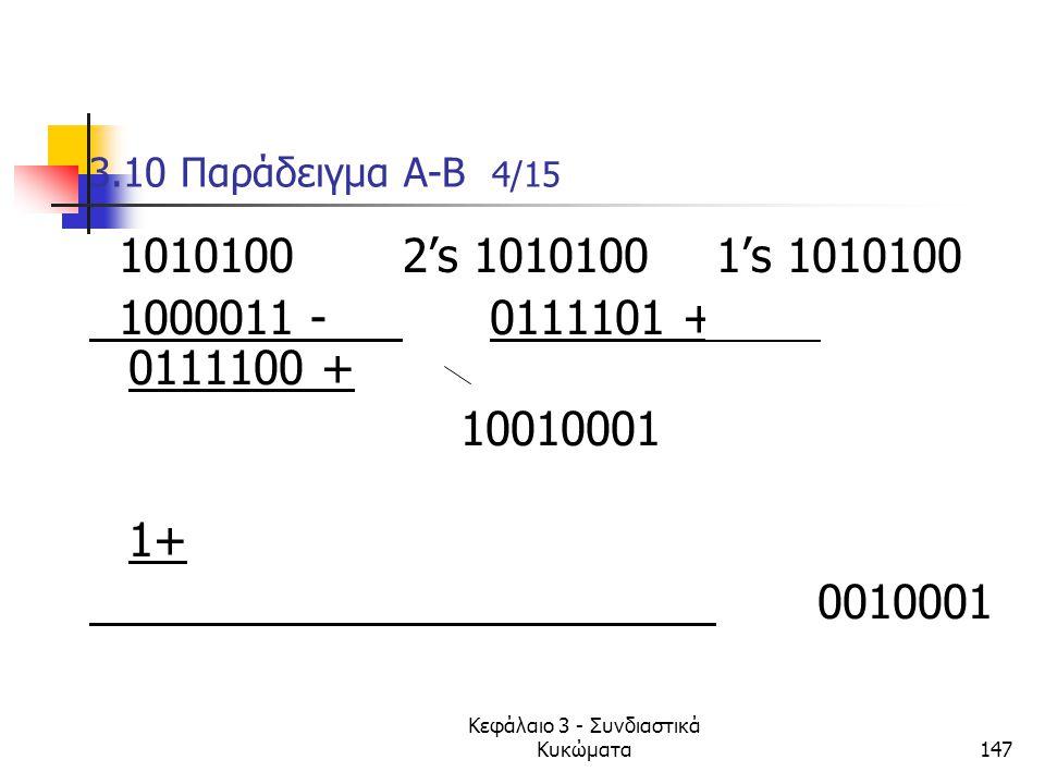 Κεφάλαιο 3 - Συνδιαστικά Κυκώματα147 3.10 Παράδειγμα A-B 4/15 1010100 2's 10101001's 1010100 1000011 - 0111101 + 0111100 + 10010001 10010000 1+ 001000