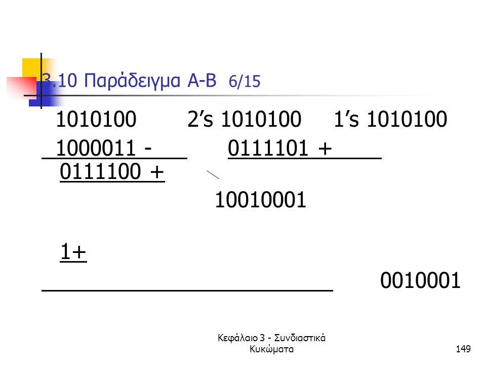 Κεφάλαιο 3 - Συνδιαστικά Κυκώματα149 3.10 Παράδειγμα A-B 6/15 1010100 2's 10101001's 1010100 1000011 - 0111101 + 0111100 + 10010001 10010000 1+ 001000