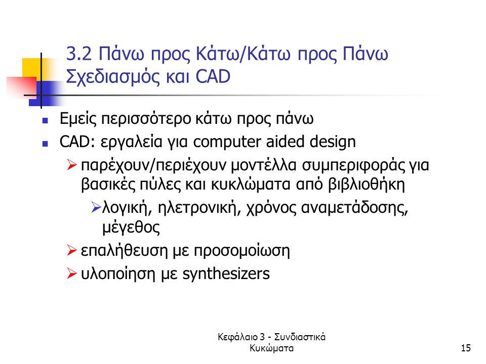 Κεφάλαιο 3 - Συνδιαστικά Κυκώματα15 3.2 Πάνω προς Κάτω/Κάτω προς Πάνω Σχεδιασμός και CAD Εμείς περισσότερο κάτω προς πάνω CAD: εργαλεία για computer a